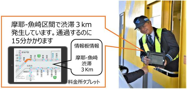 画像: 情報提供等の高度化(新交通管制システム)|阪神高速道路株式会社 ドライバーズサイト