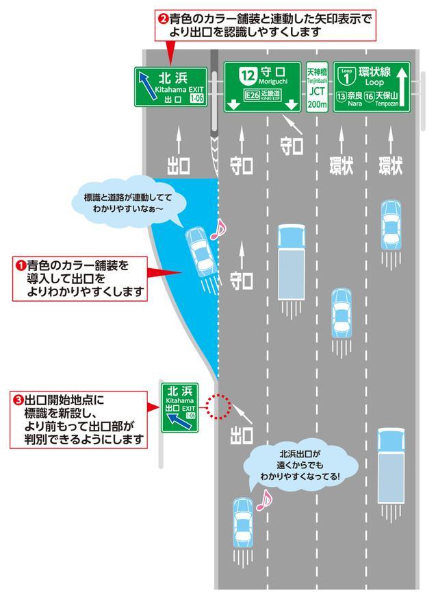 画像: 環状線リニューアル工事を追え!~より走りやすく生まれ変わる環状線~|阪高SAFETYナビマガジン