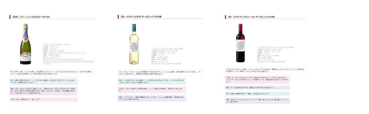 画像: 『コドーニュ』『メスタ』の白、赤紹介記事。3人のソムリエがそれぞれのワインをテイスティングし、味わいとともにどのような料理に合うかをコメントしている。この3アイテムも下記「ドリンクス公式ショップ」で購入が可能!