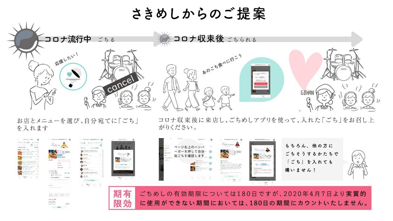 """画像: コロナショックに苦しむ飲食店を """"さきめし"""" で応援しよう!"""