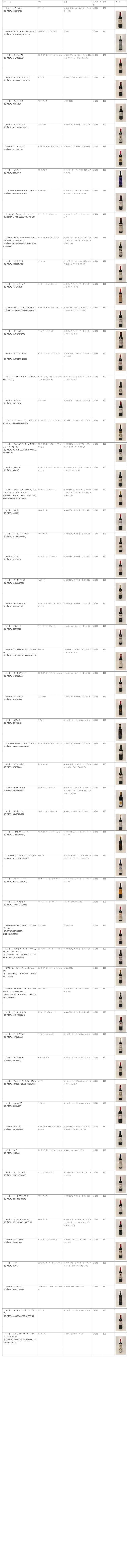 画像: 赤ワイン