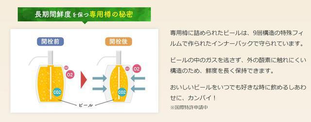 画像: 国際特許申請中!専用樽でビールの鮮度を保持(画像は「ビールの縁側」公式サイトより)