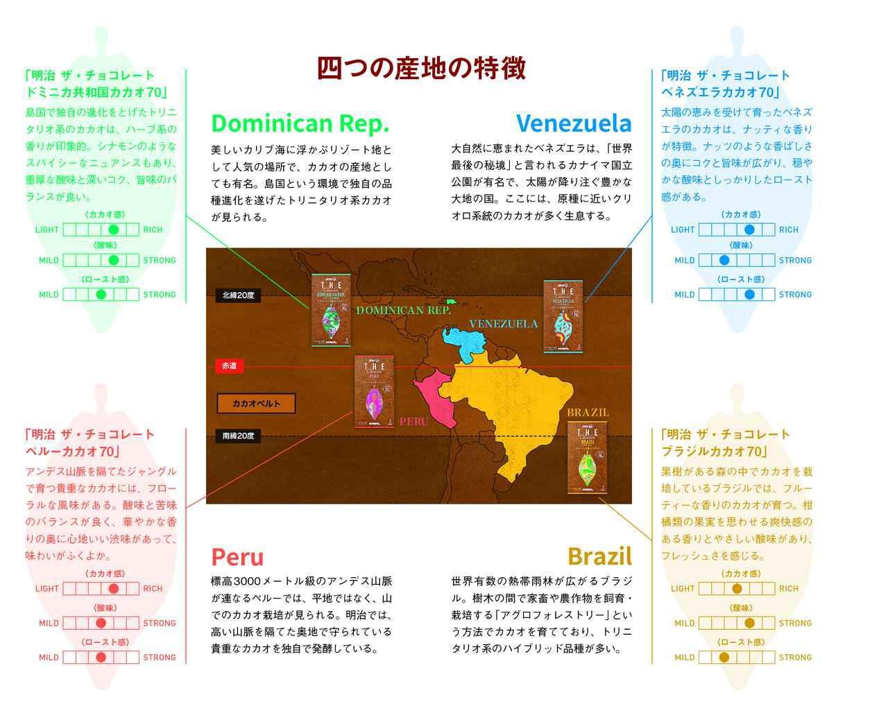 画像: 四つの産地の特徴と味わい、田崎流ペアリング