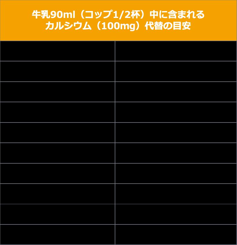画像: 日本食品標準成分表2015年版(七訂)より算出