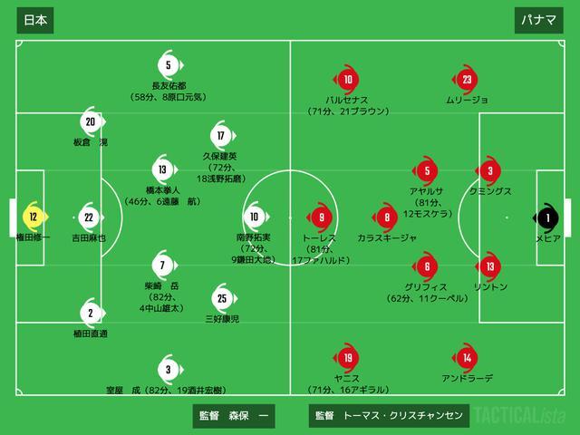 画像: ■2020年11月13日 国際親善試合(リモートマッチ/@オーストリア:グラーツ・リーベナウ) 日本 1-0 パナマ 得点:(日)南野拓実
