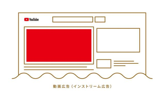 画像3: 広告収入のしくみと広告の種類