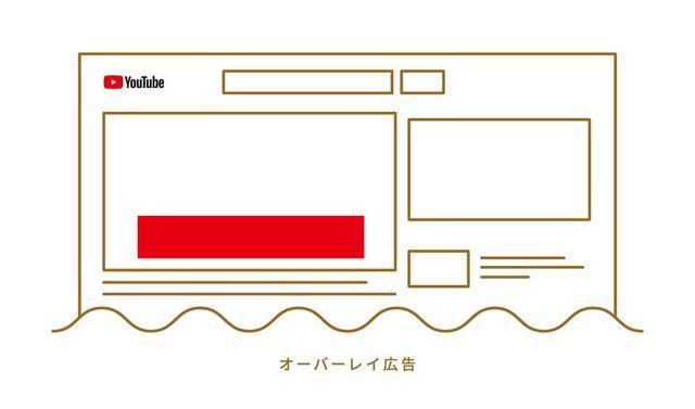 画像4: 広告収入のしくみと広告の種類
