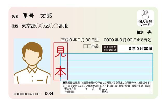 画像: マイナンバーカード(イメージ)