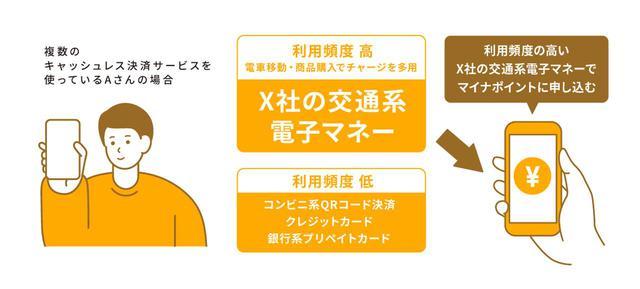 画像1: キャッシュレス決済サービスの選び方