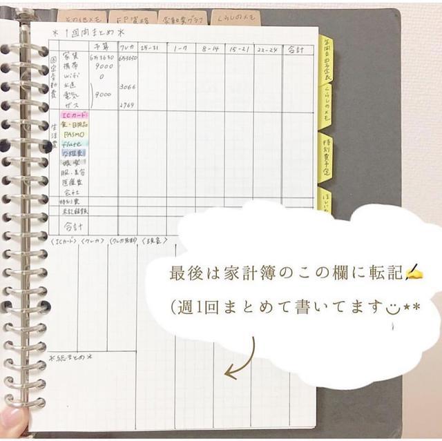 画像: LINEに記した内容を家計簿に転記