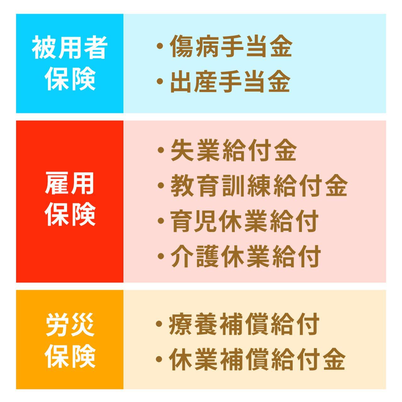 画像: 「社会保険」を徹底解説!③【加入できない保険編】