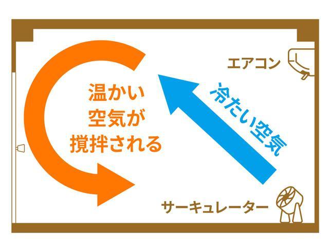 画像: (6)他アイテムとの併用でさらに節約