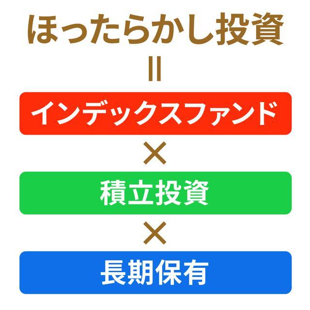画像2: 【水瀬ケンイチさん監修】「ほったらかし投資」は初心者にこそおすすめ。始め方&コツを解説