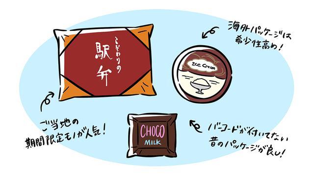 画像: 【アイテム②】食べ物の包装紙・容器(出品価格:〜5,000円)
