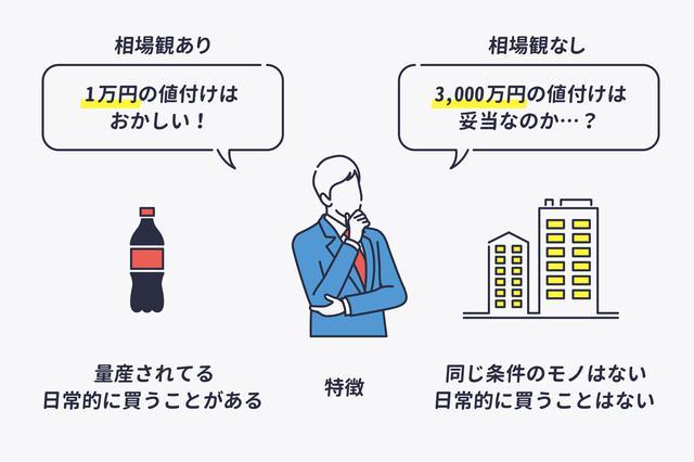 画像2: 「不動産投資では、騙す人・騙される人がたくさんいる」