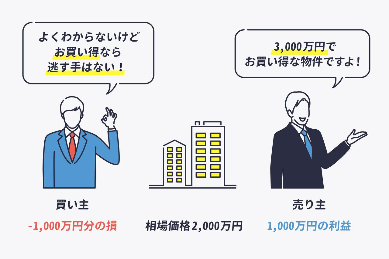 画像1: 「不動産投資では、騙す人・騙される人がたくさんいる」