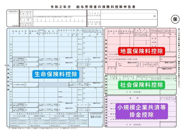 画像: 保険料控除申告書に書く保険の種類は「保険料控除証明書」から確認