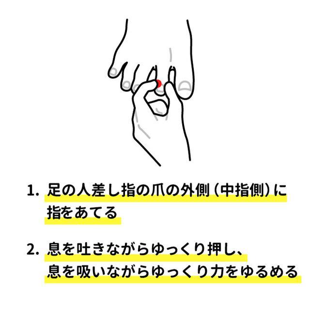 画像3: (対処法3)マッサージ・ツボ押しを行う