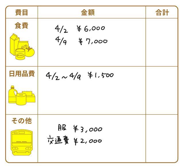 画像2: 毎月のやりくり費のメモ方法