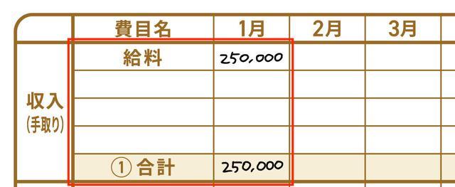 画像: (手順2)収入欄に、収入を記入する
