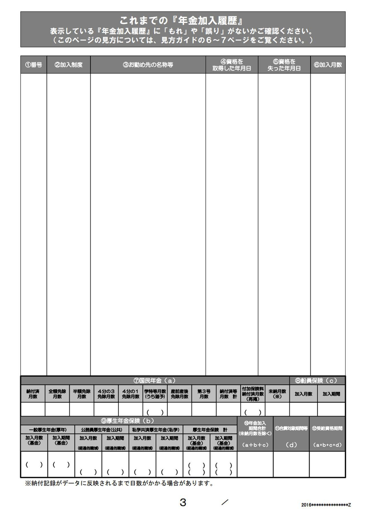 画像2: ねんきん定期便の見方【2021年最新版】最低限チェックすべき項目と何が分かるかを解説
