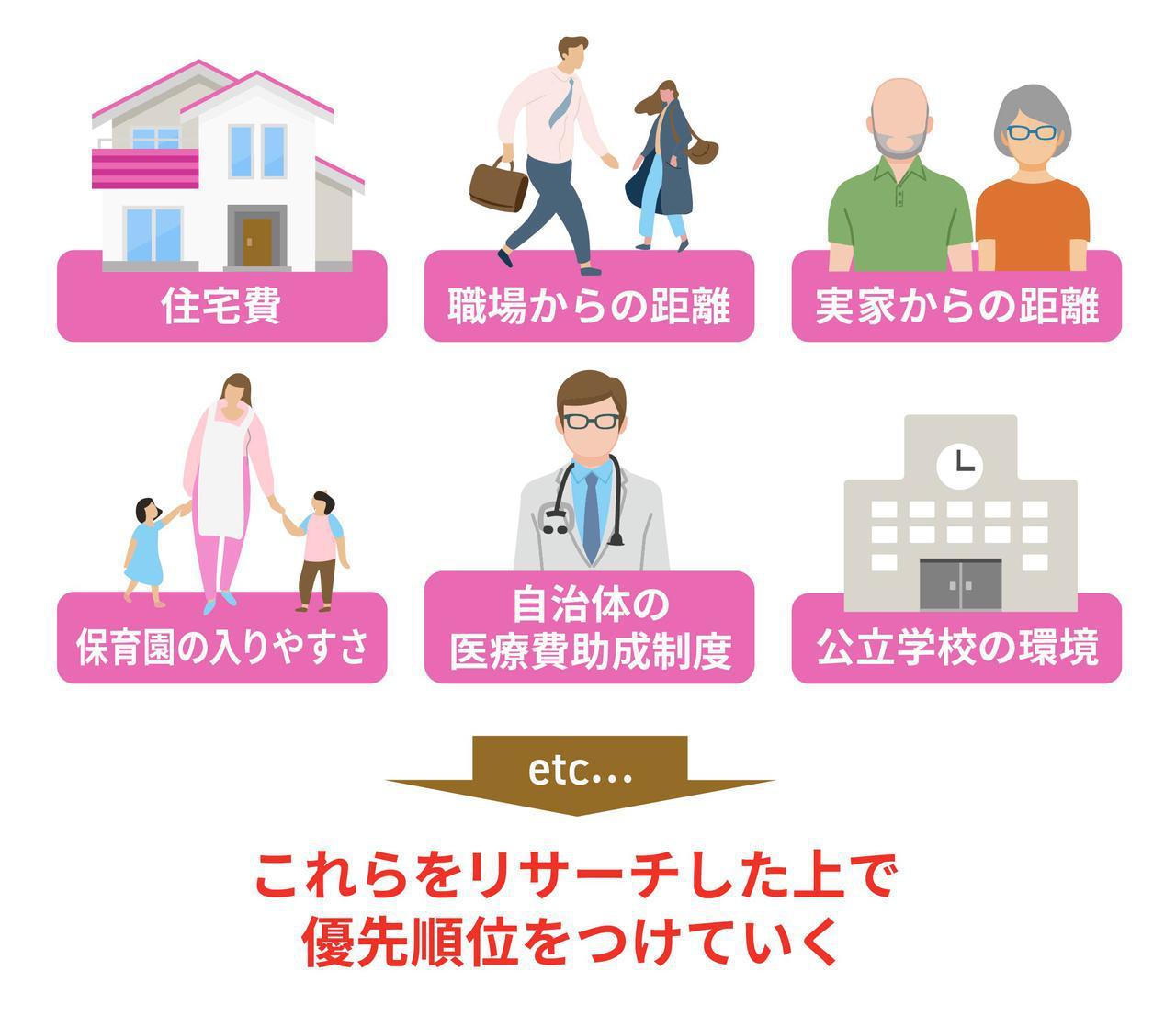 画像4: 賃貸or購入、都市or郊外…どうやって決めればいい?