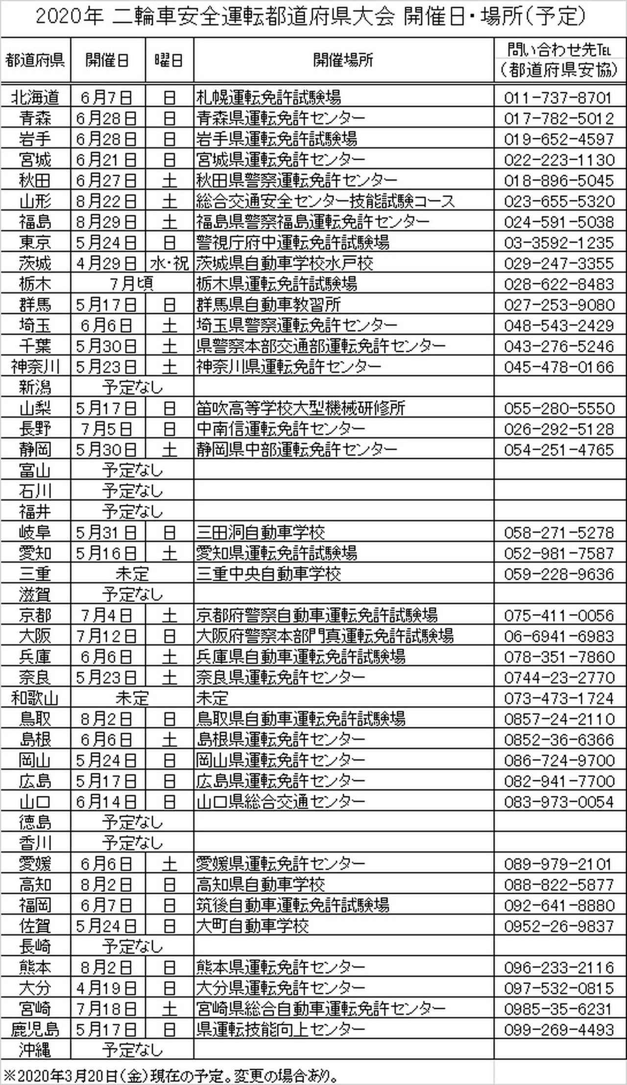 画像: 都道府県大会4月〜8月に展開