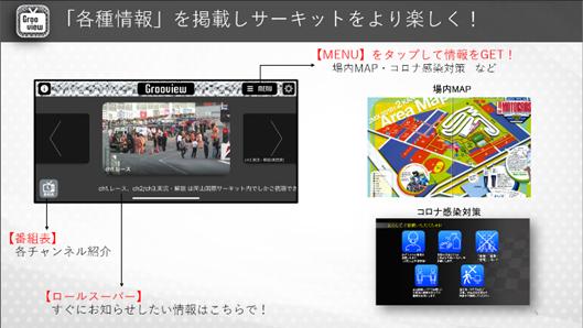 画像: グルービューのイメージ画像。画像はロードとモトクロスで、全日本ロードレースと同モトクロス競技で配信する。場内のオーロラビジョンとリンクして、会場内のどこにいても動画が見られる