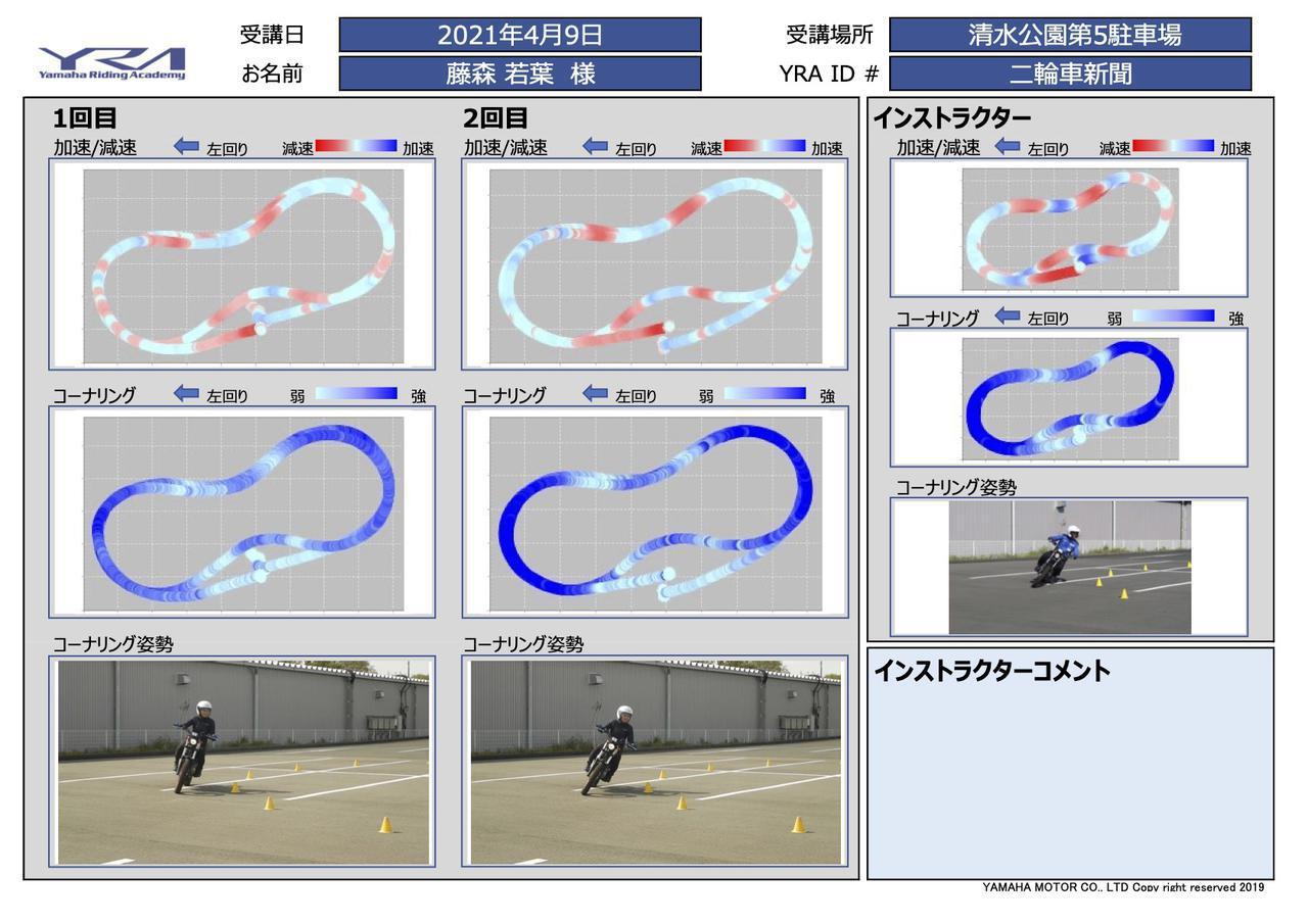 画像: シンプルにまとめられたフィードバックシート。実際には右下のコメント欄に、インストラクターからの評価コメントが記載される