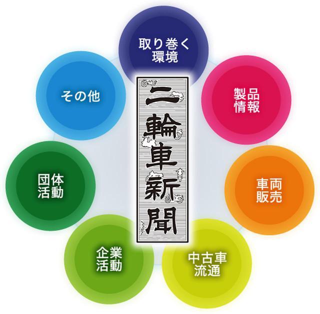 画像: 二輪車新聞とは www.nirin.co.jp