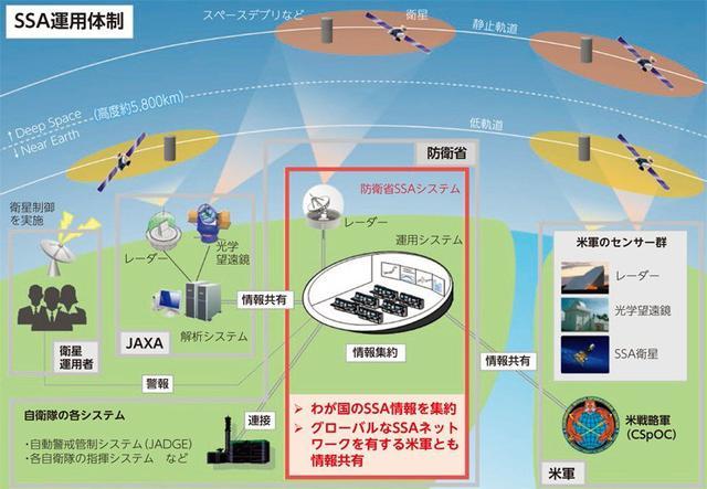 画像2: 令和元年版 防衛白書を公開|防衛省