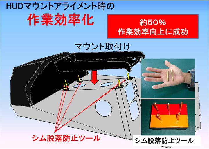 画像2: 「第018MS小隊」QCサークル熊本大会で奨励賞|空自新田原基地