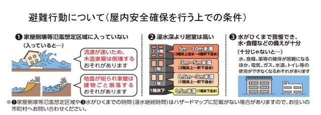 画像: 新たな避難情報に関するポスター・チラシ www.bousai.go.jp