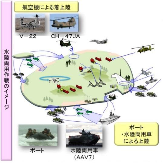 画像: 水陸機動団公式Webサイトより抜粋