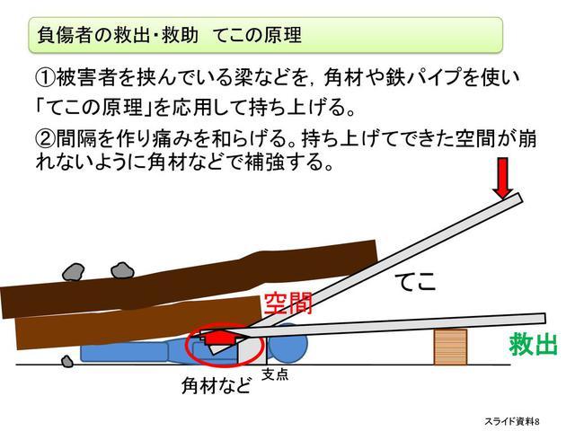 画像: 自動車のジャッキを活用してもよい 負傷者の救出・救助 高等学校用 www.photo-ac.com