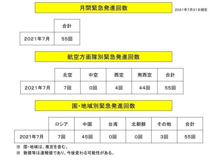 画像: 統合幕僚監部ツイッターから twitter.com