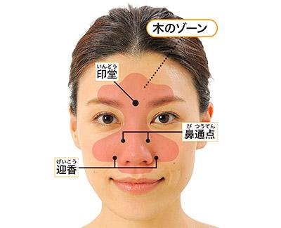 画像3: ■スプーン灸のやり方