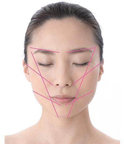 画像: ①ゆるやかに上がった眉、②口、目、眉が直線でつながる、③口角が上がっている、④フェイスラインが上向き、というVラインがポイント