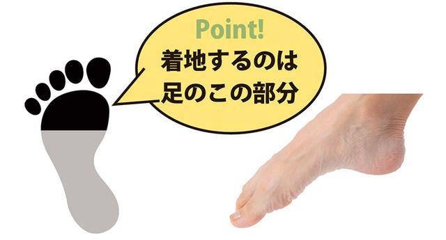 画像1: 骨たたき1 足をたたく (前足部で床をたたく)