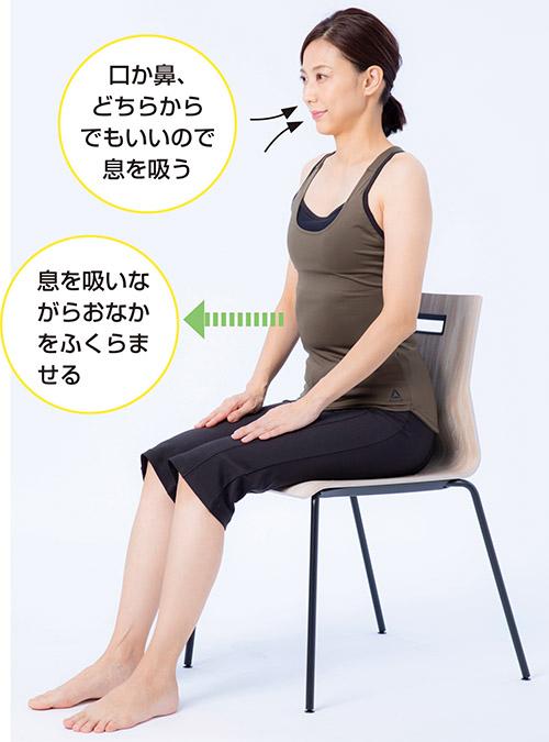 画像2: 腎機能を保つ正しい「瞑想」のやり方