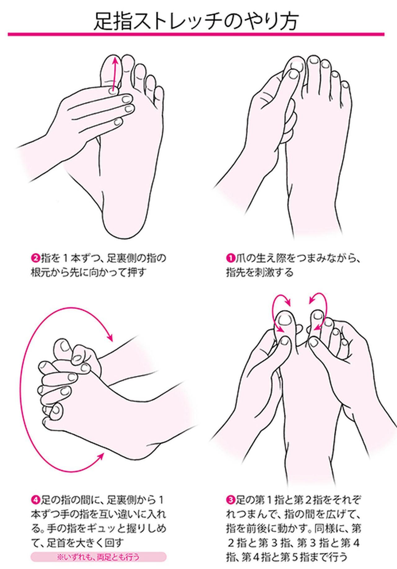 画像1: ハンマートゥの予防と対策
