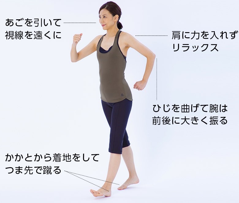 画像1: 2. 腎臓リハビリ運動
