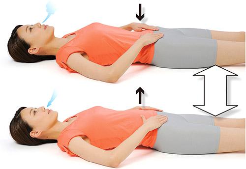 画像2: ふくらはぎの筋肉と深い呼吸で下肢の血流を促進