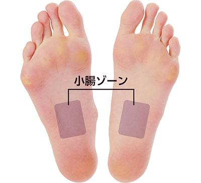 画像1: 足の裏刺激・合谷刺激のやり方