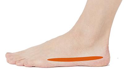 画像4: 1. 足底筋はがし