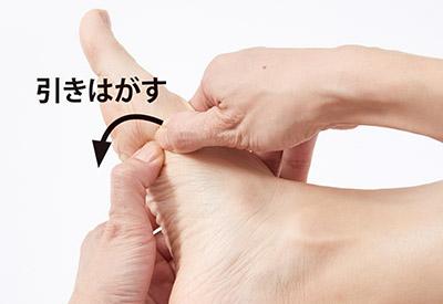 画像3: 1. 足底筋はがし