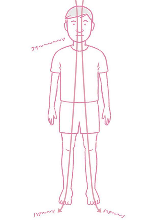 画像2: 2ステップで形が変わる!絶壁頭・ハチ張り頭を撃退する 1日1分 足の裏呼吸 のやり方