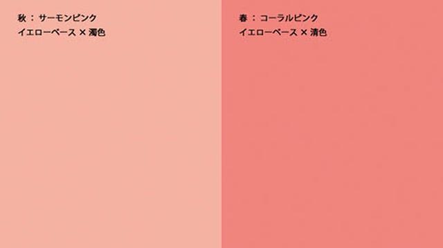 画像: イエローベースに似合うピンク。左が秋タイプ、右が春タイプ。