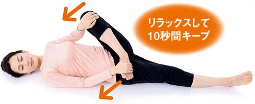 画像3: 股関節の体軸ねじり①