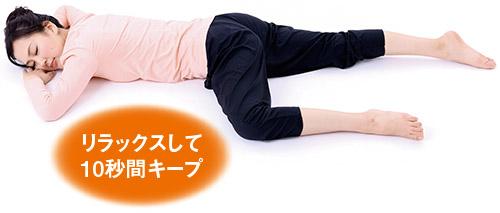 画像3: 股関節の体軸ねじり②
